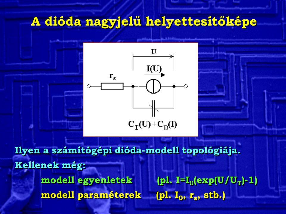 A dióda nagyjelű helyettesítőképe Ilyen a számítógépi dióda-modell topológiája. Kellenek még: modell egyenletek (pl. I=I 0 (exp(U/U T )-1) modell para