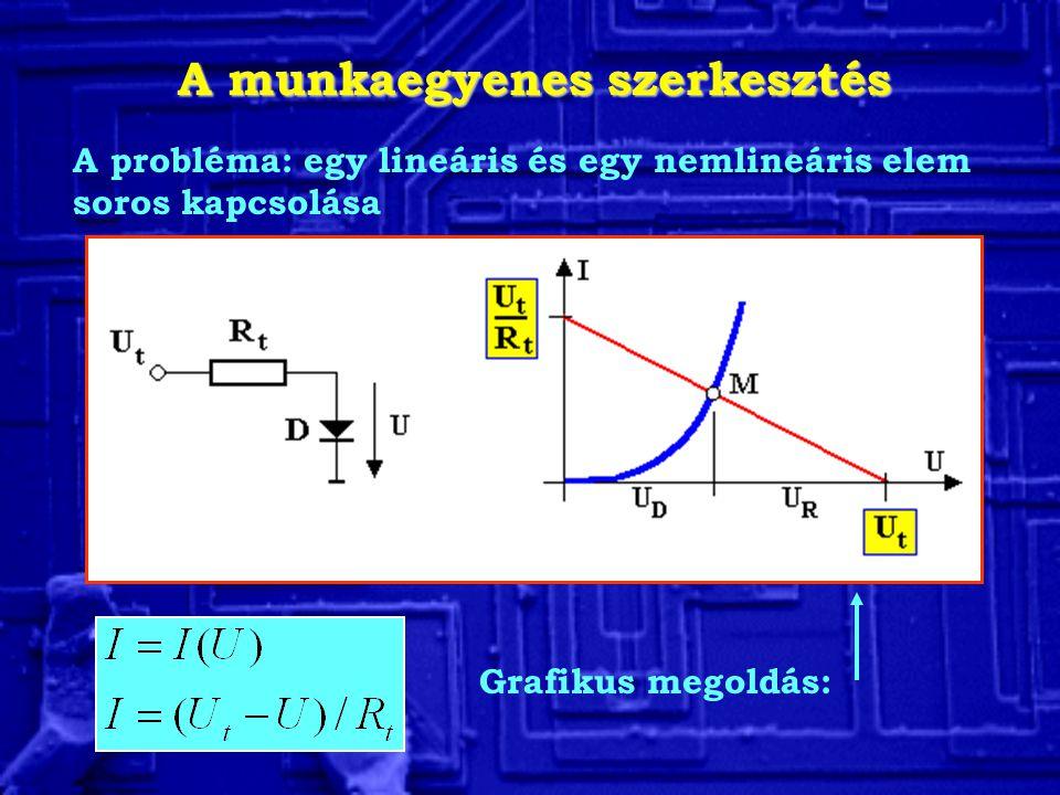 A munkaegyenes szerkesztés A probléma: egy lineáris és egy nemlineáris elem soros kapcsolása Grafikus megoldás: