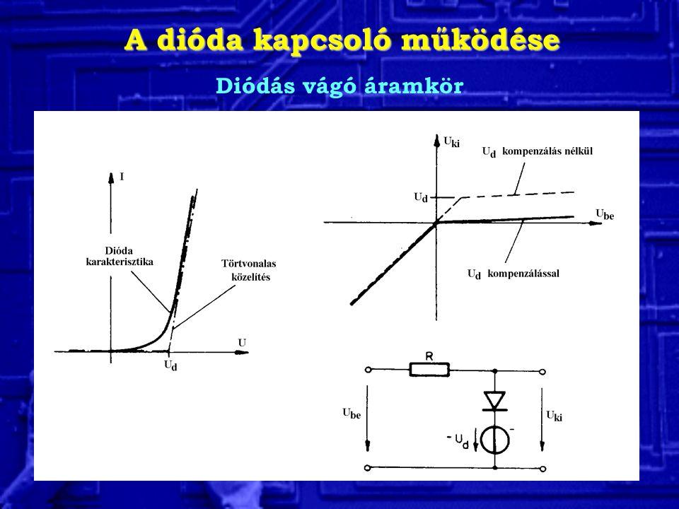 A dióda kapcsoló működése Diódás vágó áramkör