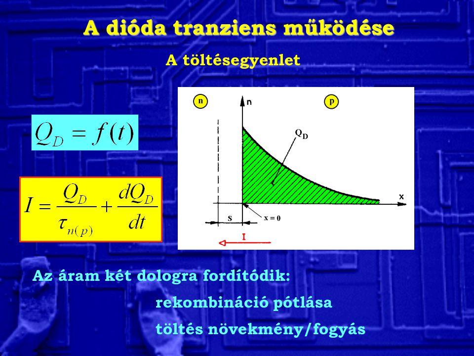 A dióda tranziens működése A töltésegyenlet Az áram két dologra fordítódik: rekombináció pótlása töltés növekmény/fogyás