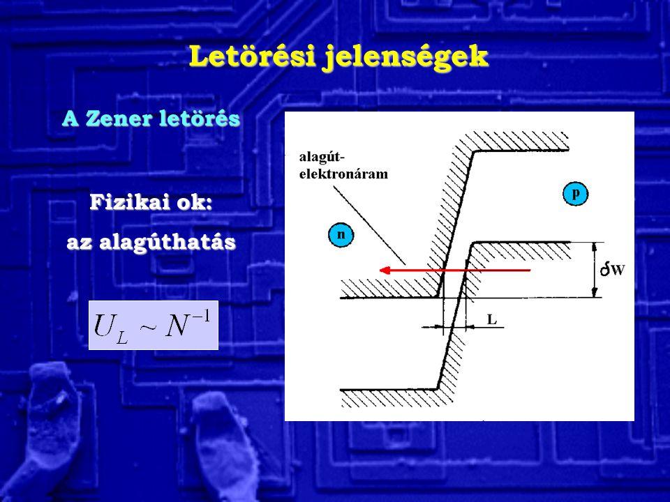 Letörési jelenségek A Zener letörés Fizikai ok: az alagúthatás