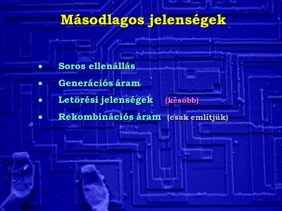 Másodlagos jelenségek  Soros ellenállás  Generációs áram  Letörési jelenségek (később)  Rekombinációs áram (csak említjük)  Soros ellenállás  Ge