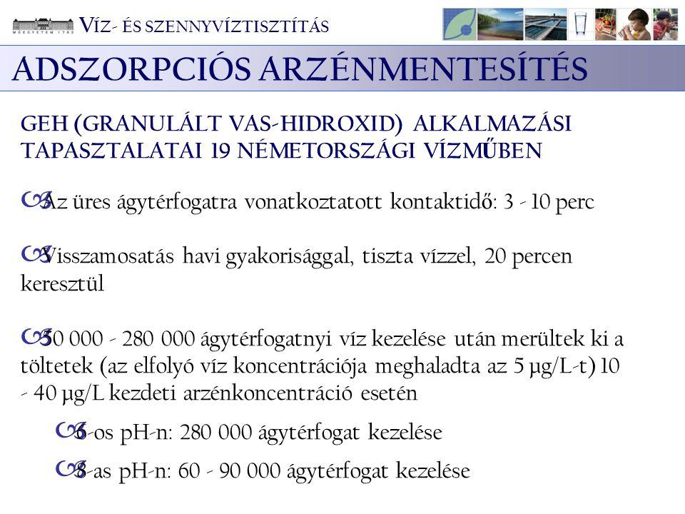 ADSZORPCIÓS ARZÉNMENTESÍTÉS GEH (GRANULÁLT VAS-HIDROXID) ALKALMAZÁSI TAPASZTALATAI 19 NÉMETORSZÁGI VÍZM Ű BEN  Az üres ágytérfogatra vonatkoztatott k