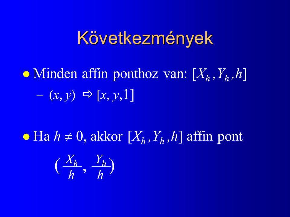 Következmények l Minden affin ponthoz van: [X h,Y h,h] – (x, y)  [x, y,1] l Ha h  0, akkor [X h,Y h,h] affin pont (, ) XhhXhh YhhYhh