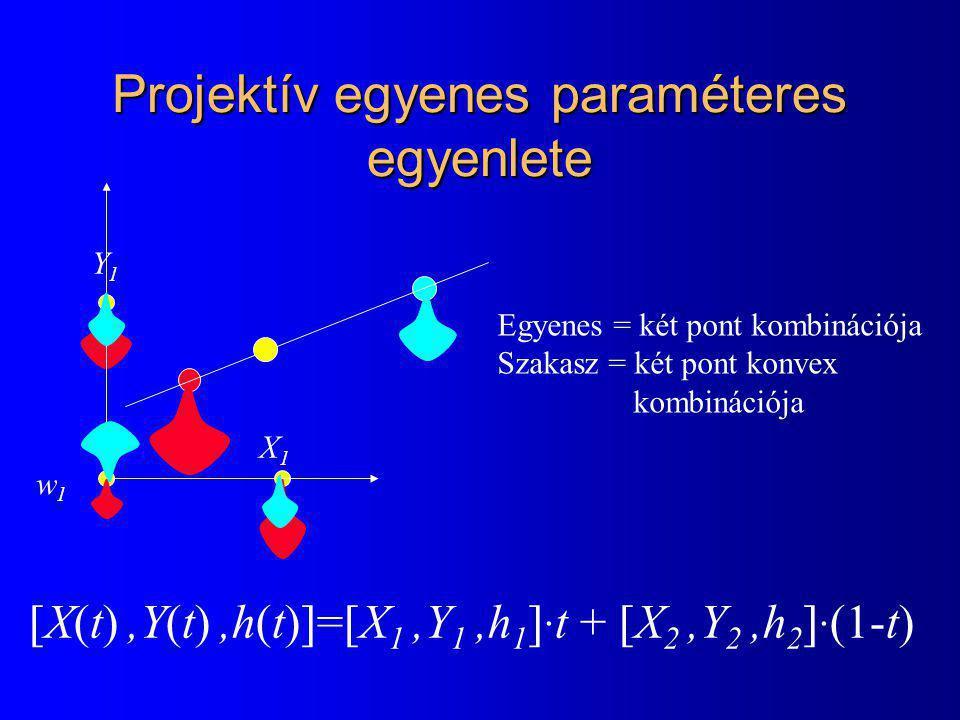 Projektív egyenes paraméteres egyenlete X1X1 Y1Y1 w1w1 [X(t),Y(t),h(t)]=[X 1,Y 1,h 1 ] · t + [X 2,Y 2,h 2 ] · (1-t) Egyenes = két pont kombinációja Szakasz = két pont konvex kombinációja