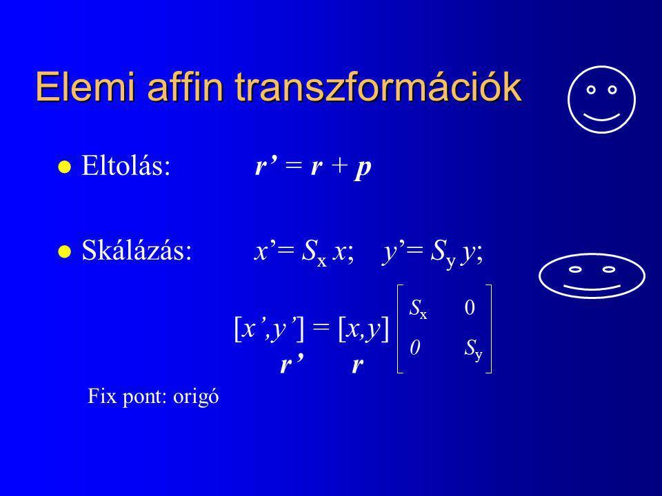 Elemi affin transzformációk l Eltolás: r' = r + p l Skálázás:x'= S x x; y'= S y y; [x',y'] = [x,y] S x 0 0 S y Fix pont: origó r' r