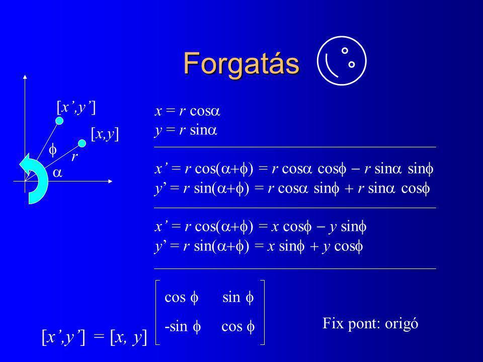 Forgatás x = r cos  y = r sin  x' = r cos(  = r cos  cos  r sin  sin  y' = r sin(  = r cos  sin  r sin  cos  x' = r cos(  = x  cos  y  sin  y' = r sin(  = x  sin  y  cos  [x,y] [x',y']   r [x',y'] = [x, y] cos  sin  -sin  cos  Fix pont: origó