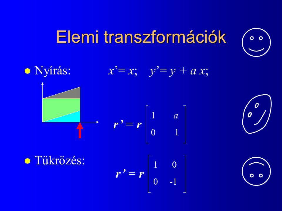 Elemi transzformációk l Nyírás:x'= x; y'= y + a x; l Tükrözés: r' = r 1 a 0 1 r' = r 1  0 0 -1
