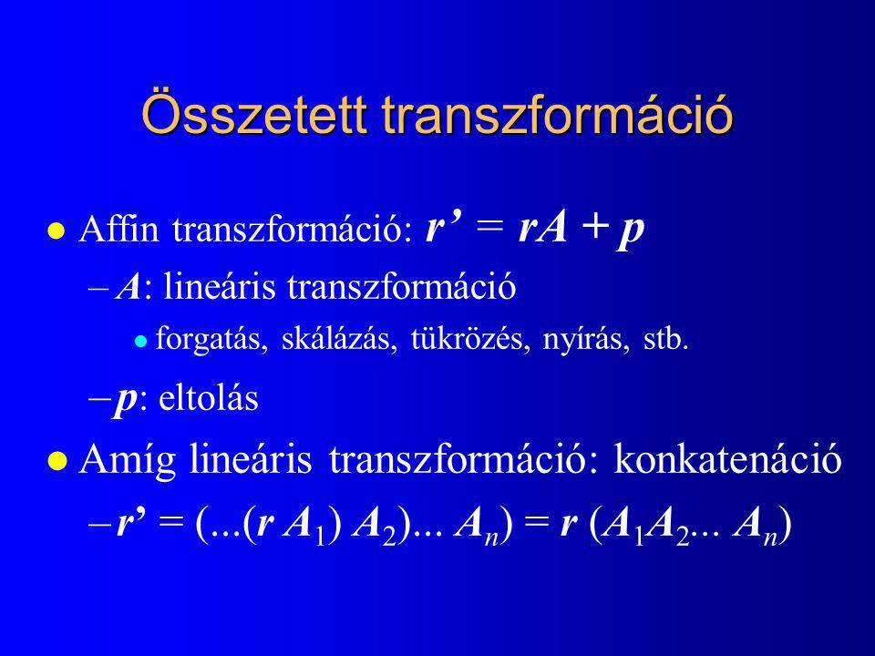 Összetett transzformáció l Affin transzformáció: r' = rA + p –A: lineáris transzformáció l forgatás, skálázás, tükrözés, nyírás, stb.