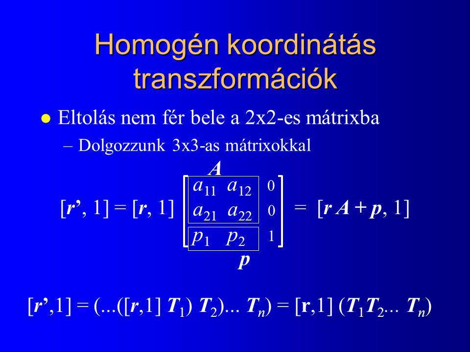 Homogén koordinátás transzformációk l Eltolás nem fér bele a 2x2-es mátrixba –Dolgozzunk 3x3-as mátrixokkal [r', 1] = [r, 1] = [r A + p, 1] a 11 a 12 0 a 21 a 22 0 p 1 p 2 1 A p [r',1] = (...([r,1] T 1 ) T 2 )...