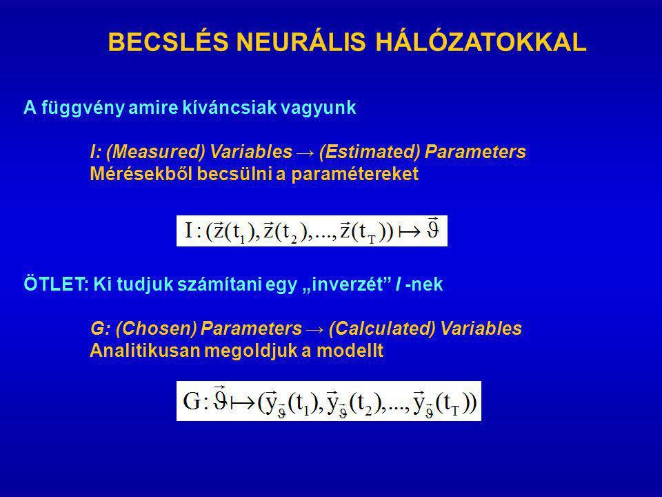 """BECSLÉS NEURÁLIS HÁLÓZATOKKAL A függvény amire kíváncsiak vagyunk I: (Measured) Variables → (Estimated) Parameters Mérésekből becsülni a paramétereket ÖTLET: Ki tudjuk számítani egy """"inverzét I -nek G: (Chosen) Parameters → (Calculated) Variables Analitikusan megoldjuk a modellt"""