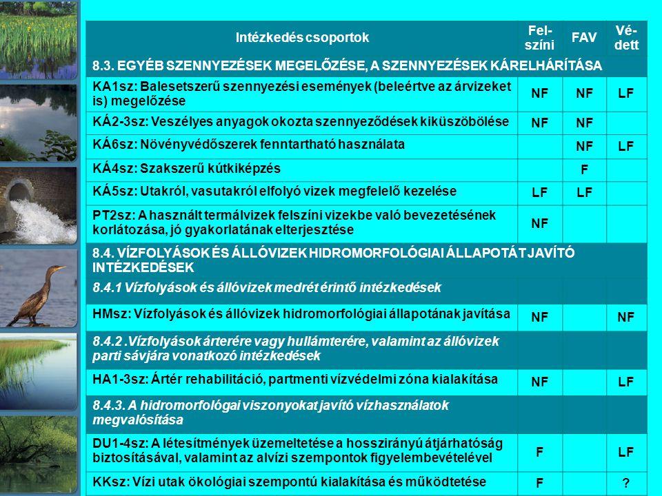 Intézkedés csoportok Fel- színi FAV Vé- dett 8.3.