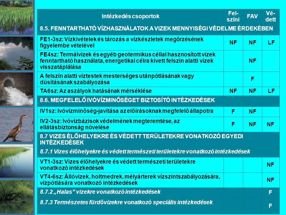 Intézkedés csoportok Fel- színi FAV Vé- dett 8.5.