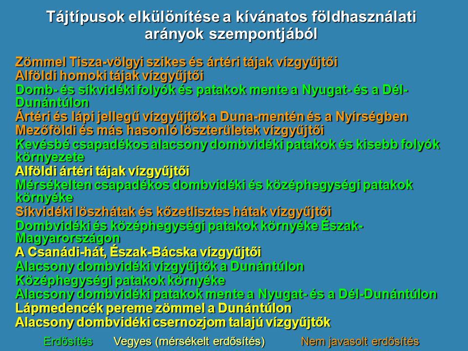 Zömmel Tisza-völgyi szikes és ártéri tájak vízgyűjtői Alföldi homoki tájak vízgyűjtői Domb- és síkvidéki folyók és patakok mente a Nyugat- és a Dél- Dunántúlon Ártéri és lápi jellegű vízgyűjtők a Duna-mentén és a Nyírségben Mezőföldi és más hasonló löszterületek vízgyűjtői Kevésbé csapadékos alacsony dombvidéki patakok és kisebb folyók környezete Alföldi ártéri tájak vízgyűjtői Mérsékelten csapadékos dombvidéki és középhegységi patakok környéke Síkvidéki löszhátak és kőzetlisztes hátak vízgyűjtői Dombvidéki és középhegységi patakok környéke Észak- Magyarországon A Csanádi-hát, Észak-Bácska vízgyűjtői Alacsony dombvidéki vízgyűjtők a Dunántúlon Középhegységi patakok környéke Alacsony dombvidéki patakok mente a Nyugat- és a Dél-Dunántúlon Lápmedencék pereme zömmel a Dunántúlon Alacsony dombvidéki csernozjom talajú vízgyűjtők Tájtípusok elkülönítése a kívánatos földhasználati arányok szempontjából ErdősítésVegyes (mérsékelt erdősítés)Nem javasolt erdősítés