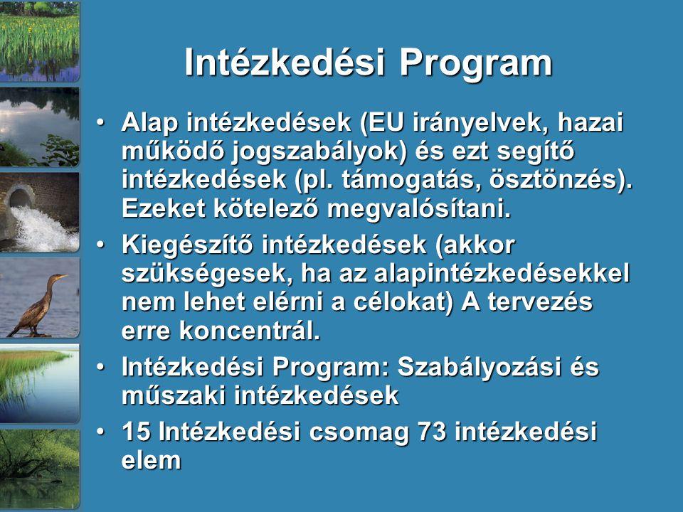 Intézkedési Program Alap intézkedések (EU irányelvek, hazai működő jogszabályok) és ezt segítő intézkedések (pl.