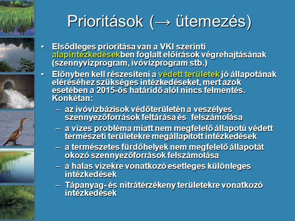 Prioritások (→ ütemezés) Elsődleges prioritása van a VKI szerinti alapintézkedésekben foglalt előírások végrehajtásának (szennyvízprogram, ivóvízprogram stb.)Elsődleges prioritása van a VKI szerinti alapintézkedésekben foglalt előírások végrehajtásának (szennyvízprogram, ivóvízprogram stb.) Előnyben kell részesíteni a védett területek jó állapotának eléréséhez szükséges intézkedéseket, mert azok esetében a 2015-ös határidő alól nincs felmentés.