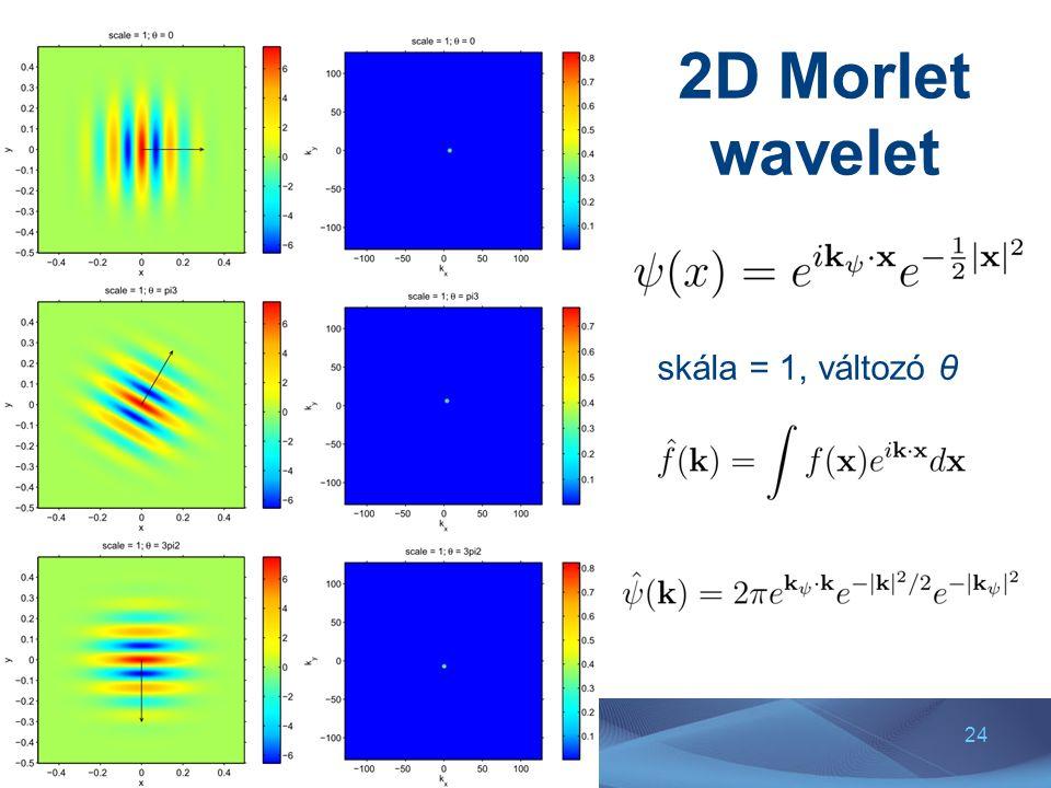24 2D Morlet wavelet skála = 1, változó θ