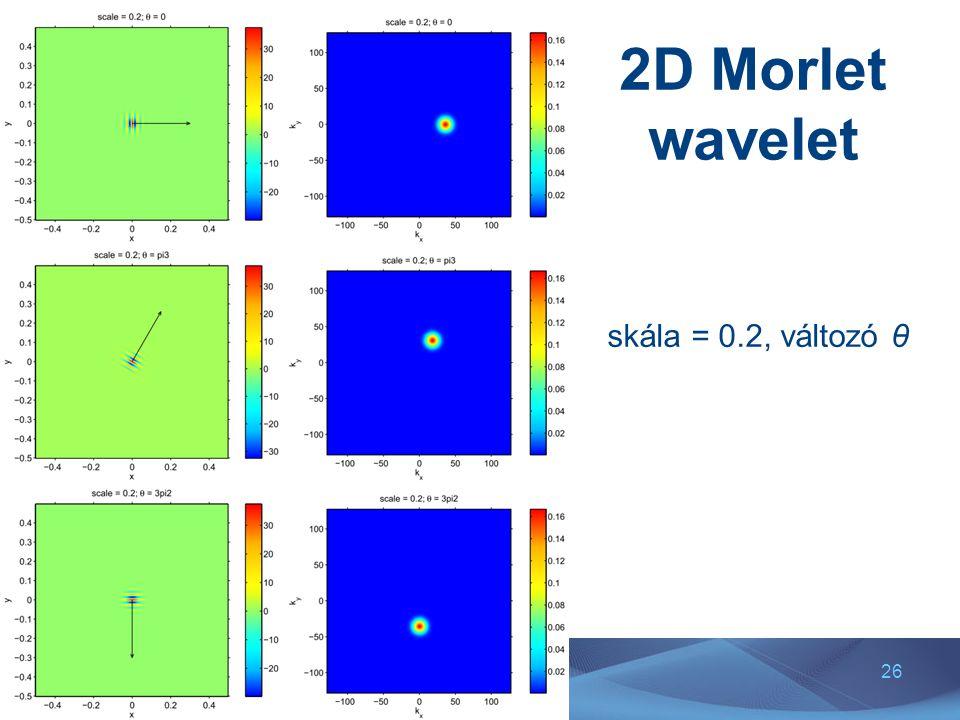 26 2D Morlet wavelet skála = 0.2, változó θ