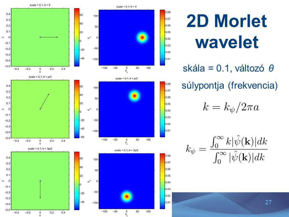 27 2D Morlet wavelet skála = 0.1, változó θ súlypontja (frekvencia)
