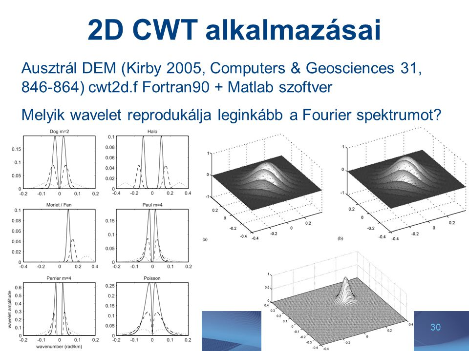 30 2D CWT alkalmazásai Ausztrál DEM (Kirby 2005, Computers & Geosciences 31, 846-864) cwt2d.f Fortran90 + Matlab szoftver Melyik wavelet reprodukálja leginkább a Fourier spektrumot?