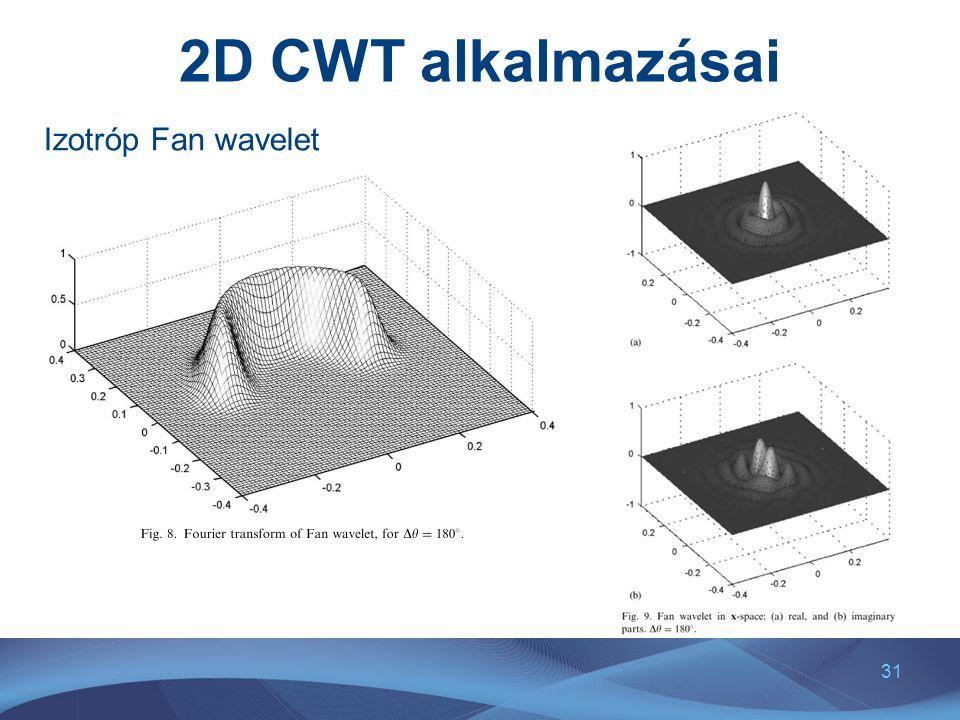 31 2D CWT alkalmazásai Izotróp Fan wavelet