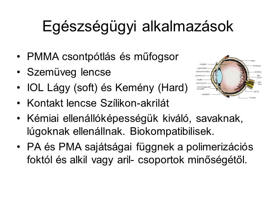 Egészségügyi alkalmazások PMMA csontpótlás és műfogsor Szemüveg lencse IOL Lágy (soft) és Kemény (Hard) Kontakt lencse Szílikon-akrilát Kémiai ellenál