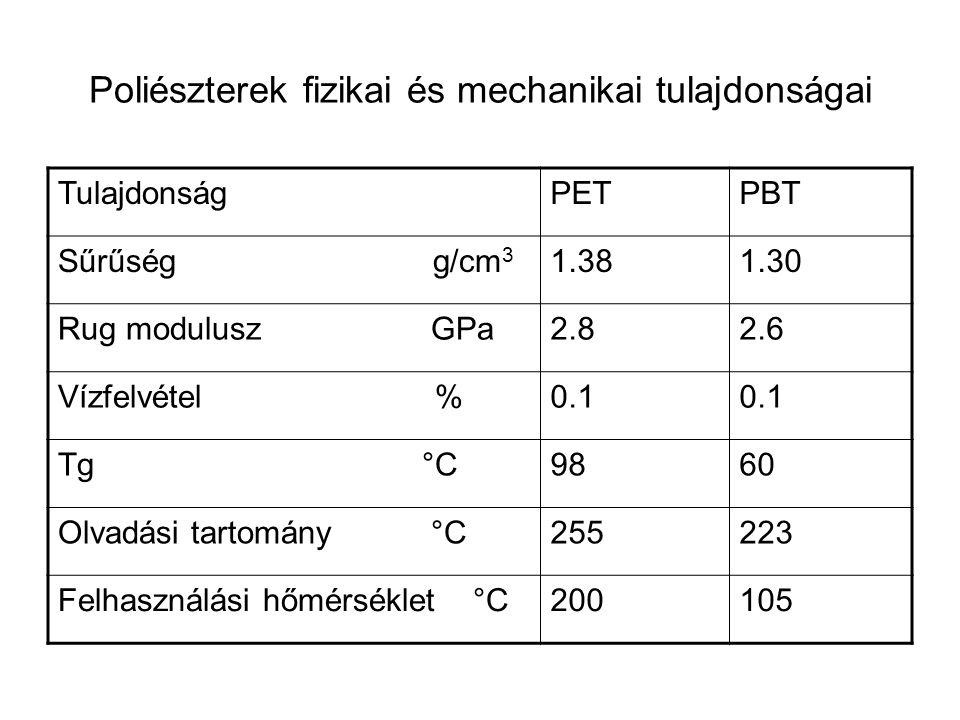Poliészterek fizikai és mechanikai tulajdonságai TulajdonságPETPBT Sűrűség g/cm 3 1.381.30 Rug modulusz GPa2.82.6 Vízfelvétel %0.1 Tg °C9860 Olvadási