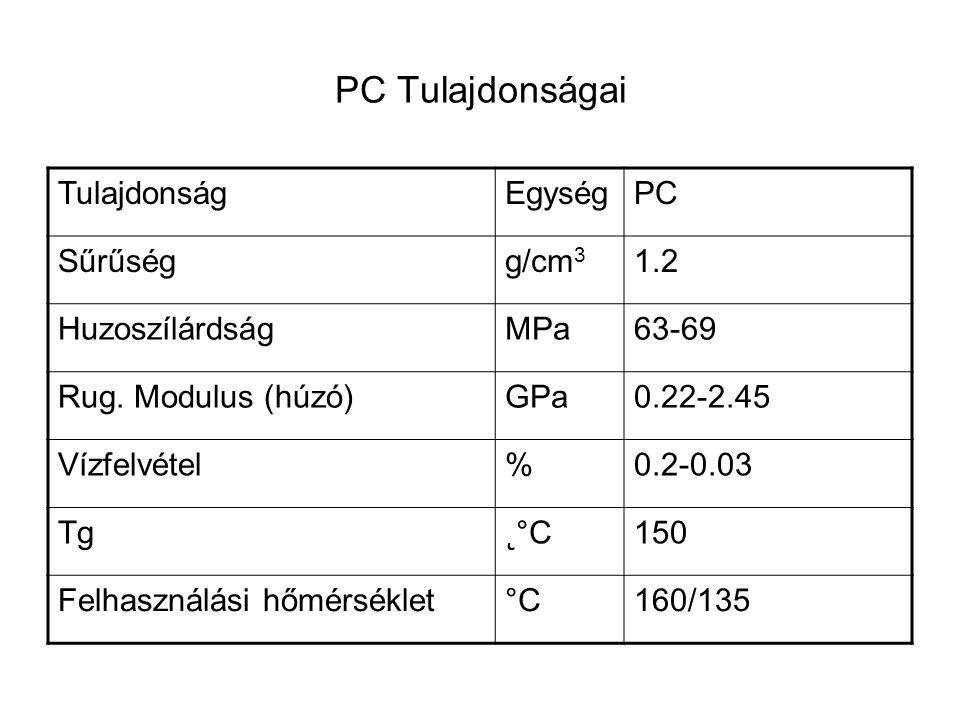 PC Tulajdonságai TulajdonságEgységPC Sűrűségg/cm 3 1.2 HuzoszílárdságMPa63-69 Rug. Modulus (húzó)GPa0.22-2.45 Vízfelvétel%0.2-0.03 Tg˛°C150 Felhasznál