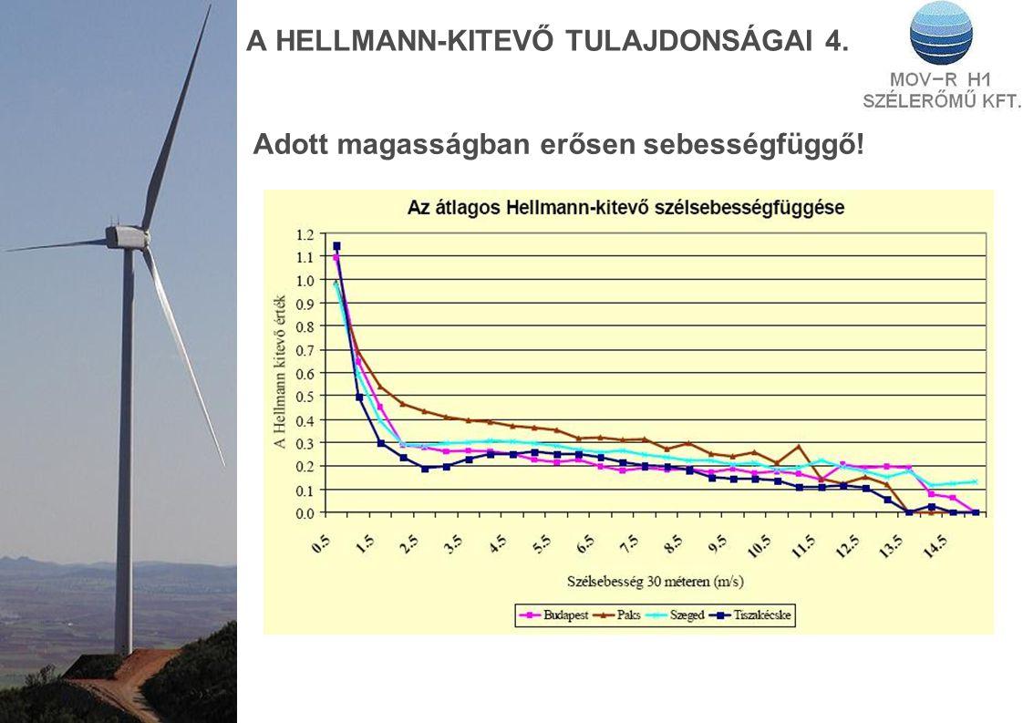 A HELLMANN-KITEVŐ TULAJDONSÁGAI 4. Adott magasságban erősen sebességfüggő!