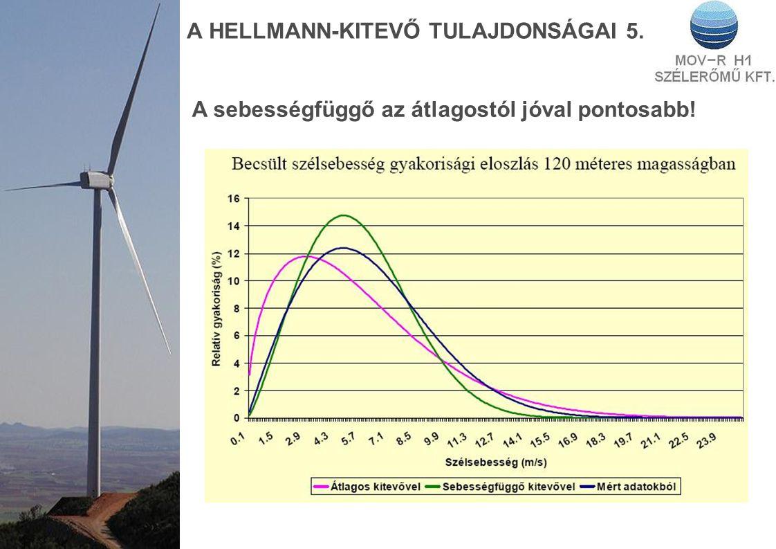 A HELLMANN-KITEVŐ TULAJDONSÁGAI 5. A sebességfüggő az átlagostól jóval pontosabb!