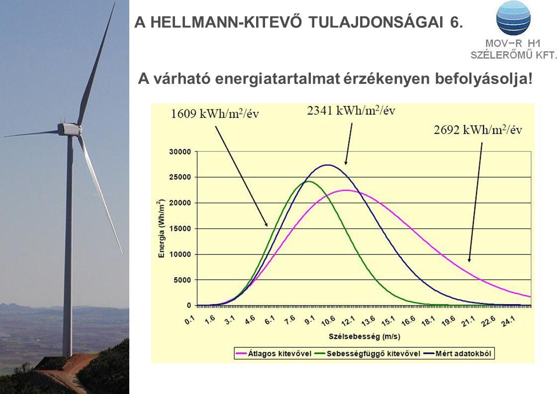 A HELLMANN-KITEVŐ TULAJDONSÁGAI 6. A várható energiatartalmat érzékenyen befolyásolja!