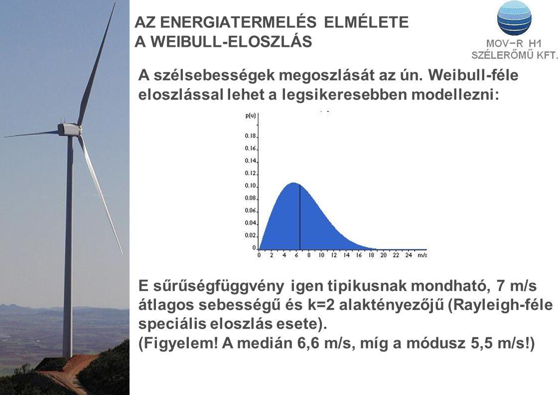 AZ ENERGIATERMELÉS ELMÉLETE A WEIBULL-ELOSZLÁS A szélsebességek megoszlását az ún. Weibull-féle eloszlással lehet a legsikeresebben modellezni: E sűrű