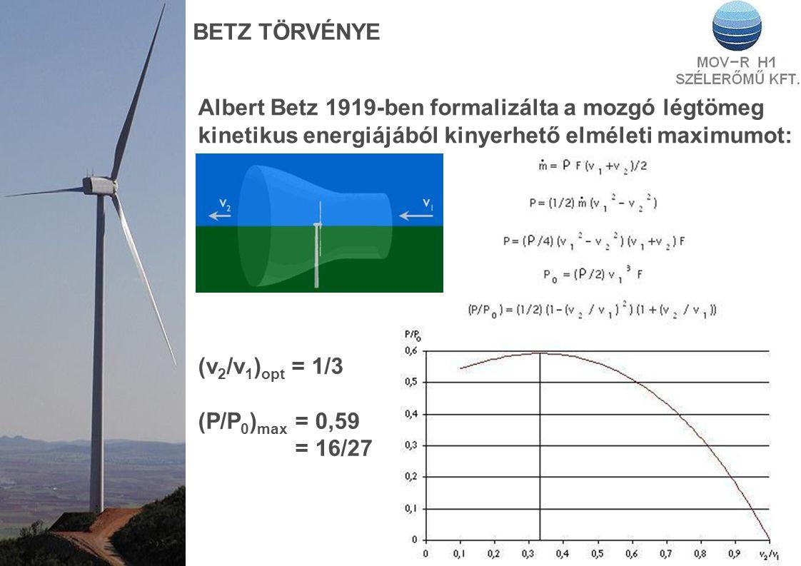 BETZ TÖRVÉNYE Albert Betz 1919-ben formalizálta a mozgó légtömeg kinetikus energiájából kinyerhető elméleti maximumot: (v 2 /v 1 ) opt = 1/3 (P/P 0 )