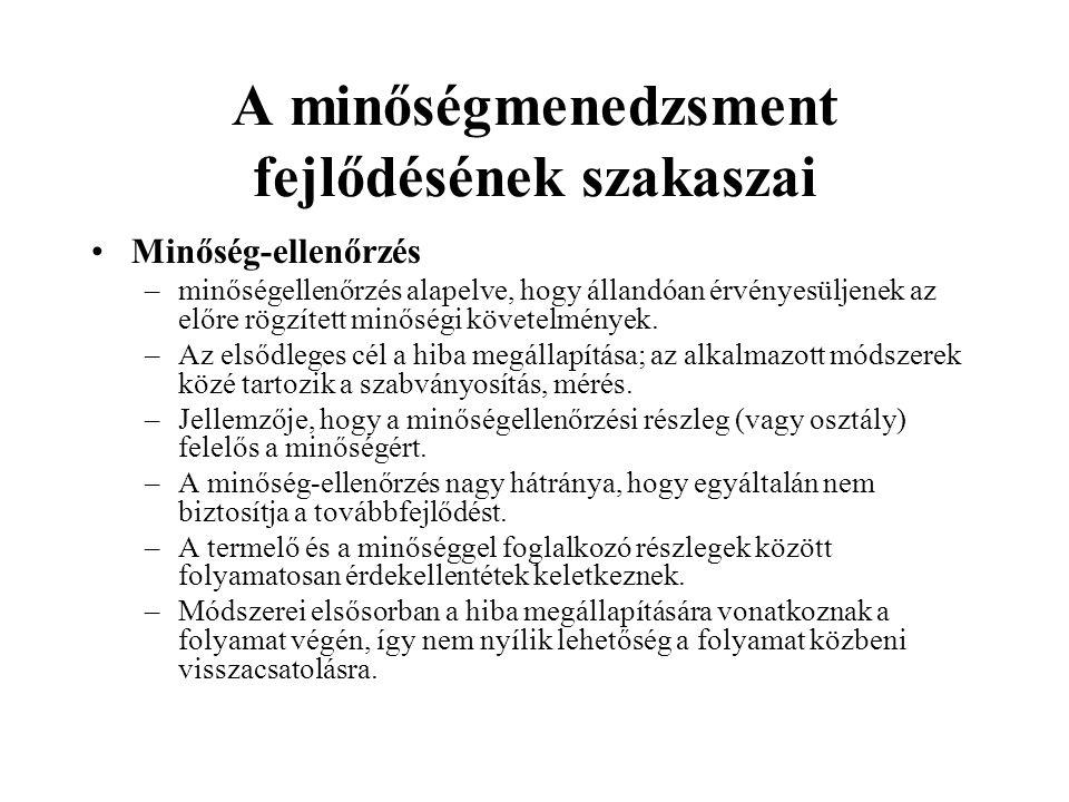 FOLYAMAT-MÁTRIXFOLYAMAT-MÁTRIX STRATÉGIAI MINŐSÉGCÉLOK (Minőségpolitikában van megfogalmazva) MINŐSÉGGEL KAPCSOLATOS ALAPELVEK (Minőségpolitikában van megfogalmazva) VÍZTERMELÉS, KEZELÉS ÉS ELOSZTÁS FOGYASZTÓI KAPCSOLAT LÉTESÍTÉSE SZENNYVÍZELVEZETÉS ÉS KEZELÉS Kapcsolattartás a vevővel és az elégedettség mérése T á m o g a t ó f o l y a m a t o k Értékesítés és ügyfélszolgálat, és a reklamáció kezelése Dokumentum és bizonylat kezelése Ellenőrzés és vizsgálat Gépkarbantartás Vizsgáló- és mérőberendezések, eszközök kezelése Minőségirányítási Tanács működése Vezetőségi átvizsgálás Belső auditok Azonosítás, nyomonkövethetőség és az állagmegőrzés Képzés Minőségcélok L E B O N T O T T M I N Ő S É G C É L O K Minőségcélok TÁRSASÁGI / EGYSÉG / EGYÉNI Minőségcélok Alap f o l y a m a t o k Víziközmű megvalósítás felügyelete Szakszolgáltatások Nemmegfelelőség és helyesbítő tevékenység Munkavédelem Vezetőségi átvizsgálás Beszerzés Minőségcélok