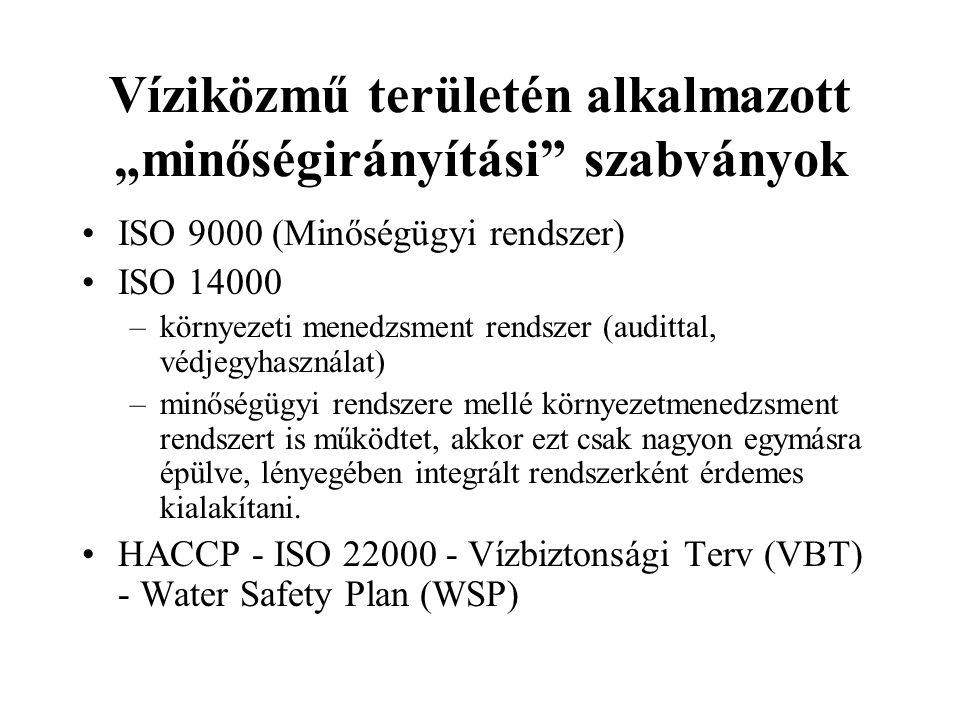 """Víziközmű területén alkalmazott """"minőségirányítási"""" szabványok ISO 9000 (Minőségügyi rendszer) ISO 14000 –környezeti menedzsment rendszer (audittal, v"""