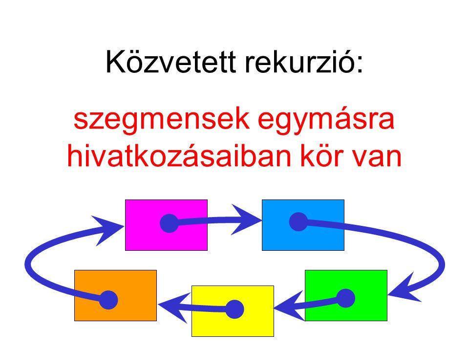 Közvetett rekurzió: szegmensek egymásra hivatkozásaiban kör van