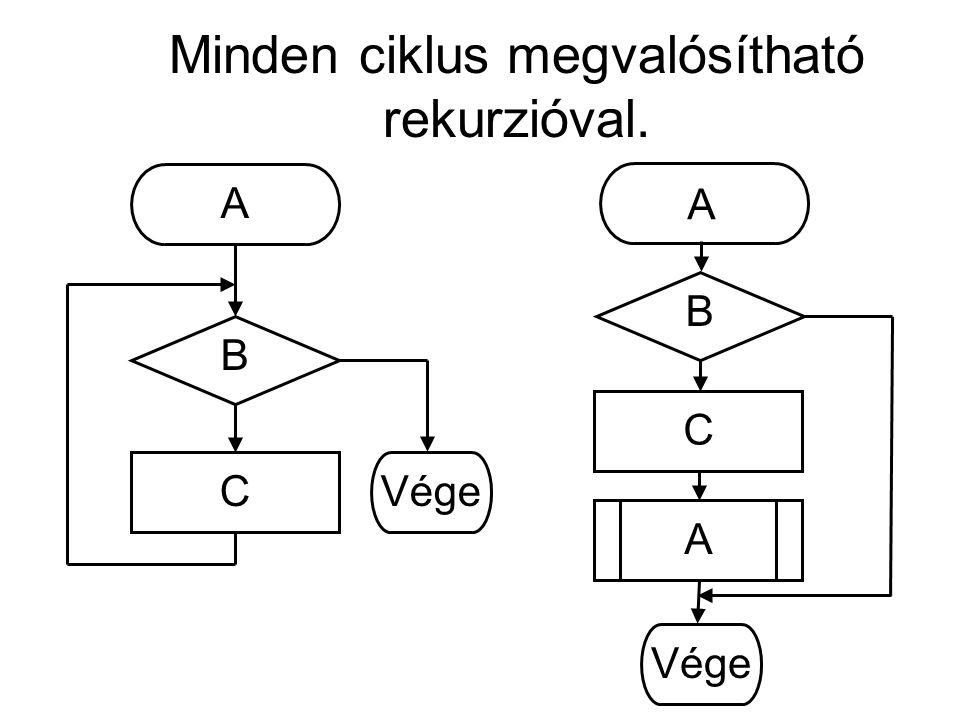 Minden ciklus megvalósítható rekurzióval. A C B Vége A B C A