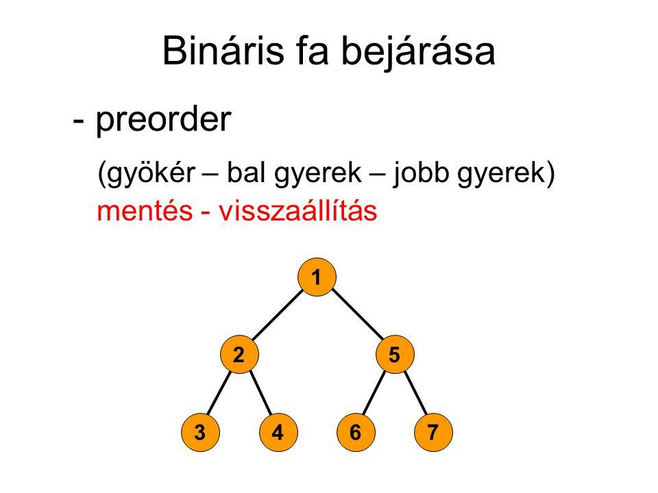 Bináris fa bejárása - inorder (bal gyerek – gyökér – jobb gyerek) rendezés 4 62 7531
