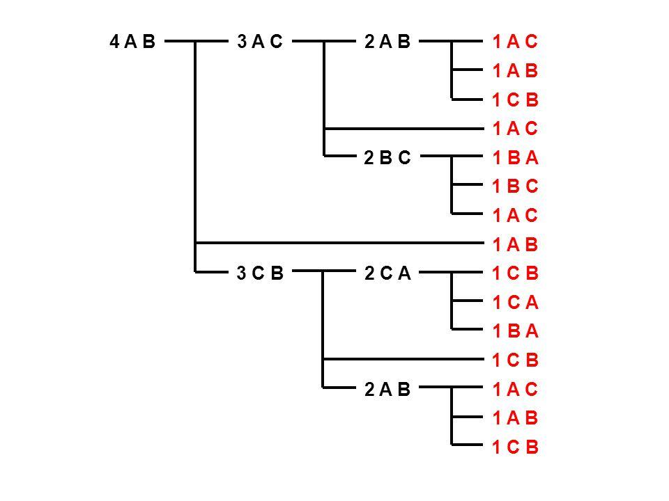 4 A B3 A C2 A B1 A C 1 A B 1 C B 1 A C 2 B C1 B A 1 B C 1 A C 1 A B 3 C B2 C A1 C B 1 C A 1 B A 1 C B 2 A B1 A C 1 A B 1 C B