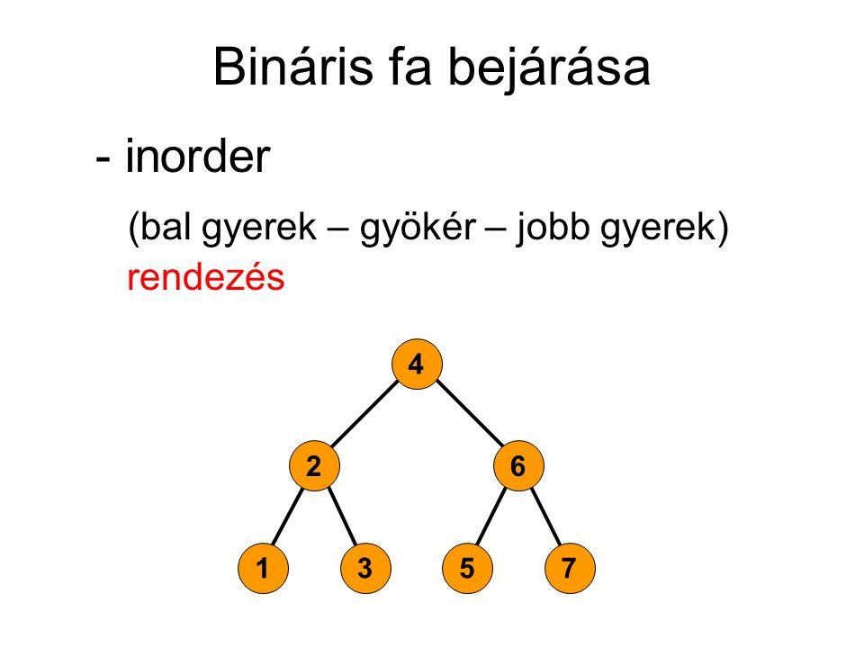 Bináris fa bejárása - posztorder (bal gyerek – jobb gyerek – gyökér) képlet kiértékelése 7 63 5421