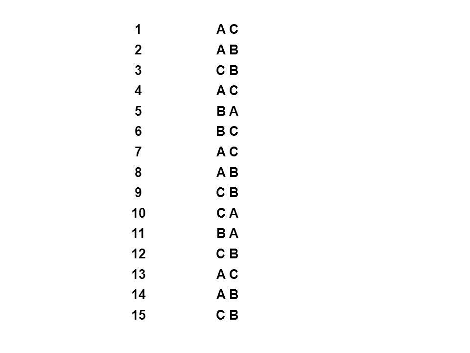 1A C 2A B 3C B 4A C 5B A 6B C 7A C 8A B 9C B 10C A 11B A 12C B 13A C 14A B 15C B