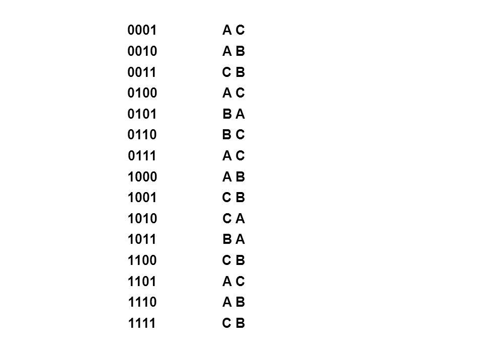 0001A C 0010A B 0011C B 0100A C 0101B A 0110B C 0111A C 1000A B 1001C B 1010C A 1011B A 1100C B 1101A C 1110A B 1111C B