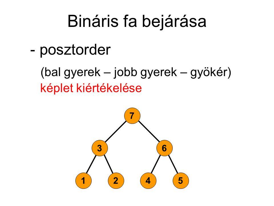 Egy könnyű probléma: A Fibonacci számsorozat 1 1 2 3 5 8 13 21 34 55 …