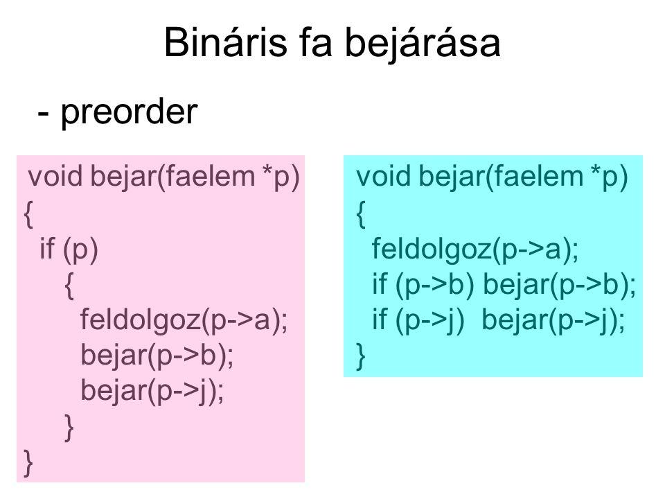 A rekurzió és a ciklus kapcsolata Minden ciklus megvalósítható rekurzióval.