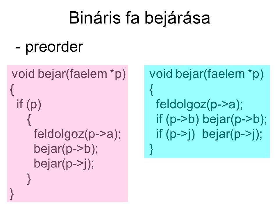 Bináris fa bejárása - preorder void bejar(faelem *p) void bejar(faelem *p) { { if (p) feldolgoz(p->a); { if (p->b) bejar(p->b); feldolgoz(p->a); if (p->j) bejar(p->j); bejar(p->b); } bejar(p->j); } }