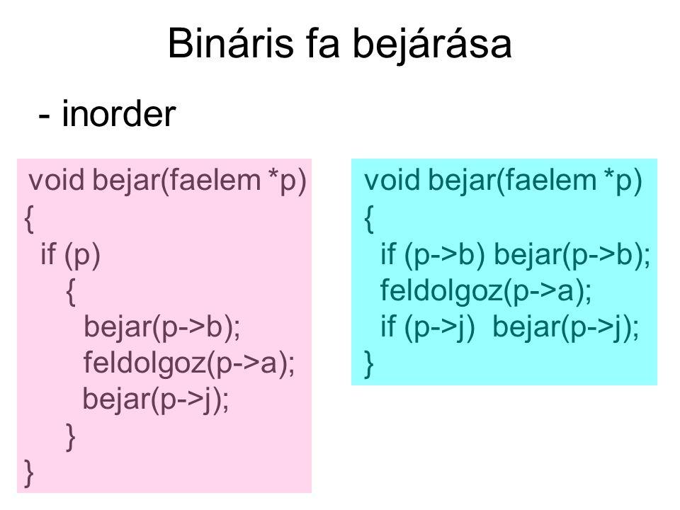 Bináris fa bejárása - inorder void bejar(faelem *p) void bejar(faelem *p) { { if (p) if (p->b) bejar(p->b); { feldolgoz(p->a); bejar(p->b); if (p->j) bejar(p->j); feldolgoz(p->a); } bejar(p->j); } }