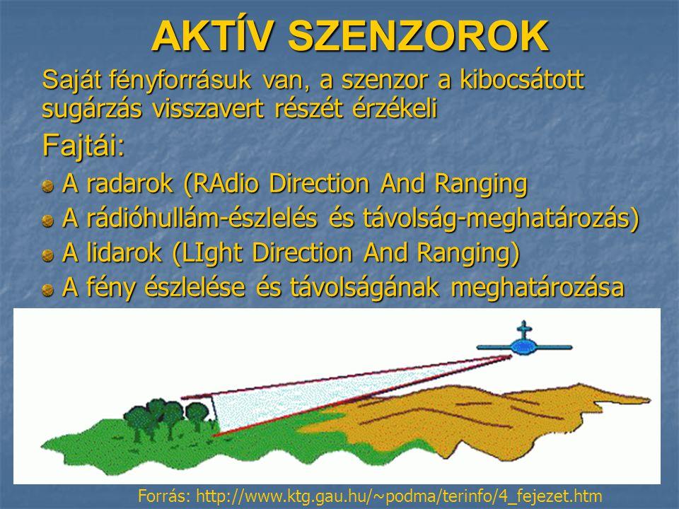 AKTÍV SZENZOROK Saját fényforrásuk van, a szenzor a kibocsátott sugárzás visszavert részét érzékeli Fajtái: A radarok (RAdio Direction And Ranging A radarok (RAdio Direction And Ranging A rádióhullám-észlelés és távolság-meghatározás) A rádióhullám-észlelés és távolság-meghatározás) A lidarok (LIght Direction And Ranging) A lidarok (LIght Direction And Ranging) A fény észlelése és távolságának meghatározása A fény észlelése és távolságának meghatározása Forrás: http://www.ktg.gau.hu/~podma/terinfo/4_fejezet.htm