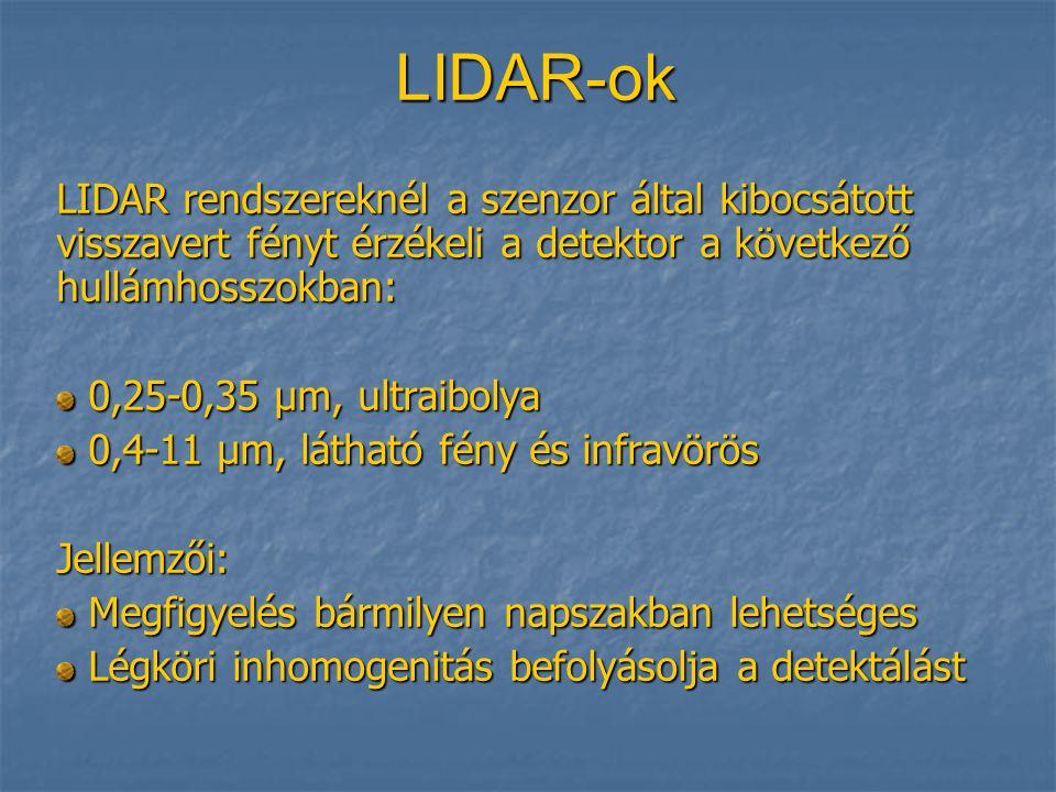 LIDAR-ok LIDAR rendszereknél a szenzor által kibocsátott visszavert fényt érzékeli a detektor a következő hullámhosszokban: 0,25-0,35 μm, ultraibolya 0,25-0,35 μm, ultraibolya 0,4-11 μm, látható fény és infravörös 0,4-11 μm, látható fény és infravörösJellemzői: Megfigyelés bármilyen napszakban lehetséges Megfigyelés bármilyen napszakban lehetséges Légköri inhomogenitás befolyásolja a detektálást Légköri inhomogenitás befolyásolja a detektálást
