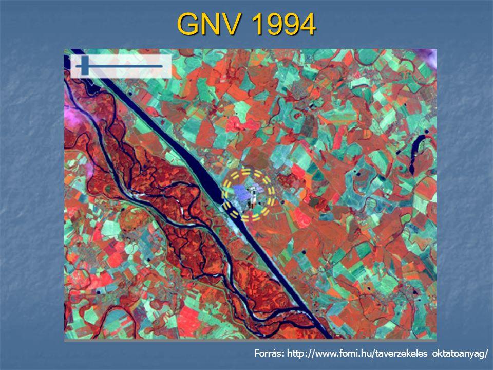 GNV 1994 Forrás: http://www.fomi.hu/taverzekeles_oktatoanyag/