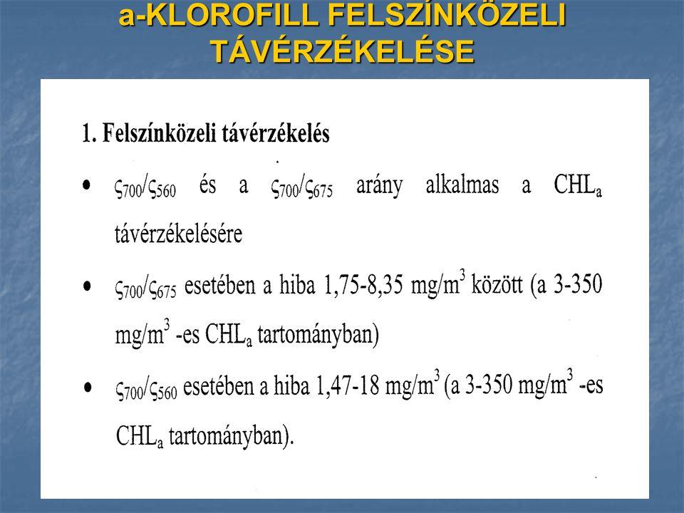 a-KLOROFILL FELSZÍNKÖZELI TÁVÉRZÉKELÉSE